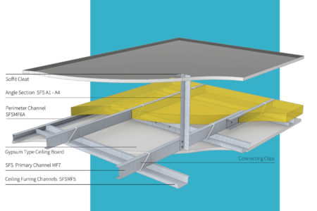 Metal Furring System Partitions & Ceilings Steel Formed Sections