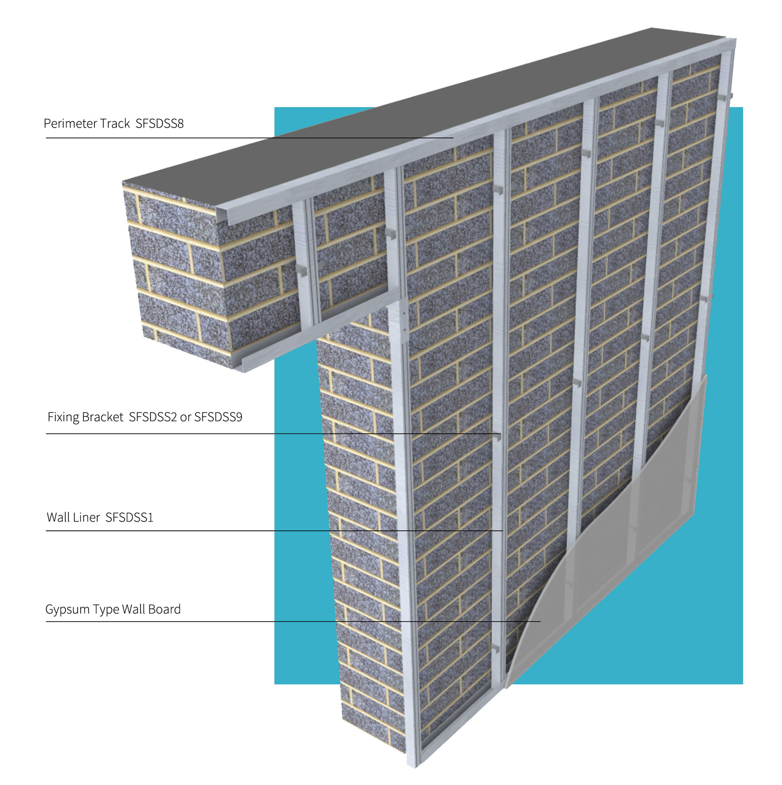 Wall Channel Partitions Amp Ceilings Steel Formed Sections