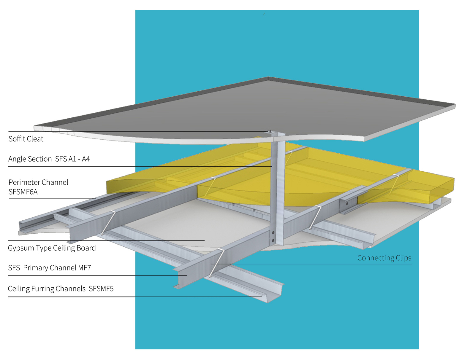Metal Furring System | Partitions & Ceilings | Steel Formed